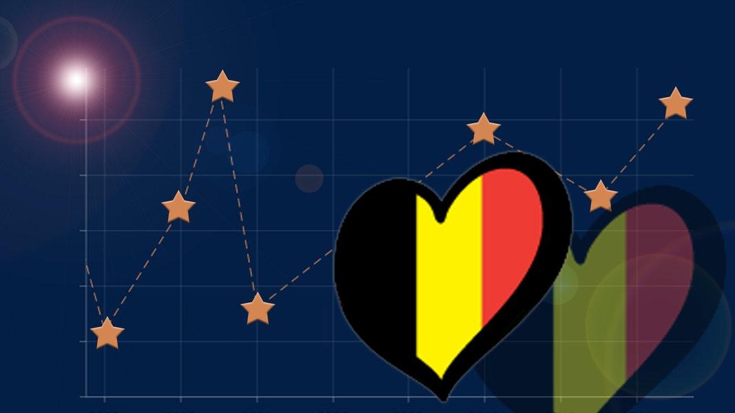 belgien eurovision