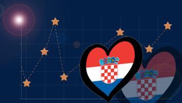 eurovision 2019 kroatien
